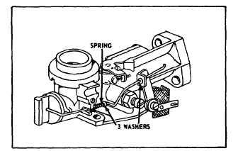 schema carburateur moteur briggs stratton. Black Bedroom Furniture Sets. Home Design Ideas