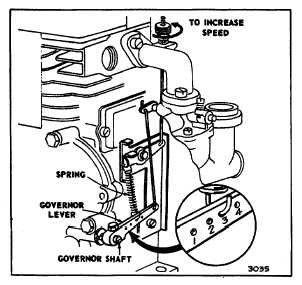 Generac Engine Diagram also Briggs Stratton Carburetor Repair Kit further Kohler Marine Generator Wiring Diagram likewise Teseh Small Engine Parts together with T9683849 Am thinking buying. on generac carburetor diagram