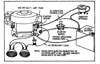 12 Volt Generator Voltage Regulator Wiring Diagram in addition Vdo as well YStart DeltaRun 12Leads moreover John Deere 318 B43g Wiring Diagram also Showthread. on 24 volt alternator wiring diagram