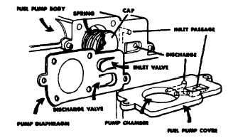 Wiring Diagram Selector Switch furthermore 97 Ford F150 Spark Plug Wiring Diagram together with Mopar Engine Diagrams as well Rotary Phone Wiring Diagram likewise 351 Windsor V8 Engine Diagram. on msd 5 wiring diagram