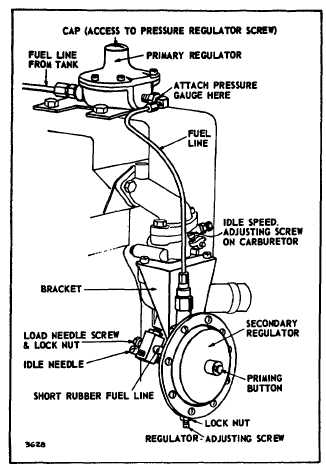 adjusting carburetor  l p  fuel system