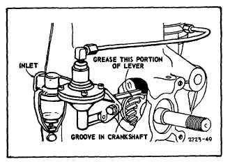 Adjust Manual Choke Carburetor