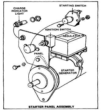 denso alternator parts diagram with Delco Remy Starter Generator Wiring Diagram on Vw Starters Generators Alternators further Showthread together with Delco Remy Starter Generator Wiring Diagram in addition Ignition Switch Wiring Schematic 90 Taurus also 2 Alt Rebuild.