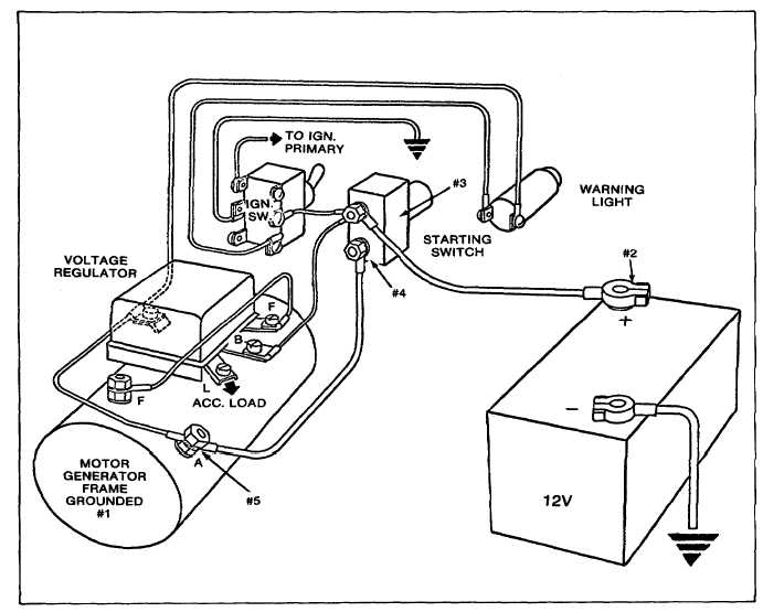 Wiring A Starter Generator - Wiring Diagrams Hidden on