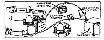 Pt Cruiser Neutral Safety Switch Wiring Diagram also P 0900c152800a7c68 moreover Diagnostic Worksheets as well zz Elec   en uploadfiles 2007713193820601 also TM 5 4240 501 14P 208. on alternator output test
