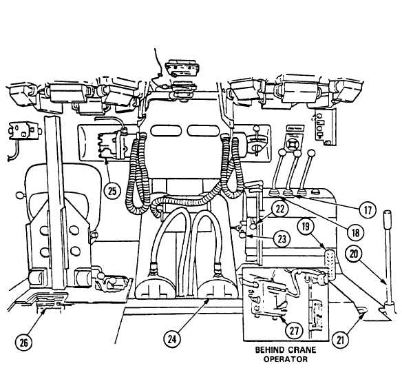 Crane Operator And Rigger Controlscontinued