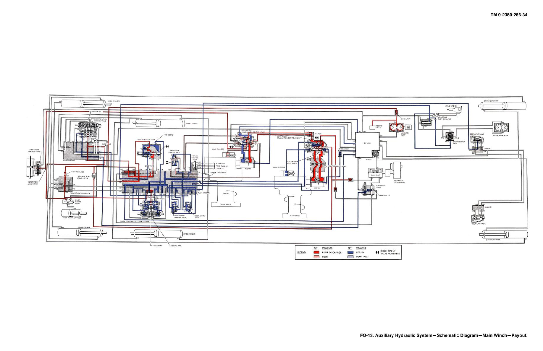 hydraulic winch schematics